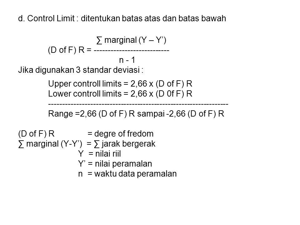 d. Control Limit : ditentukan batas atas dan batas bawah