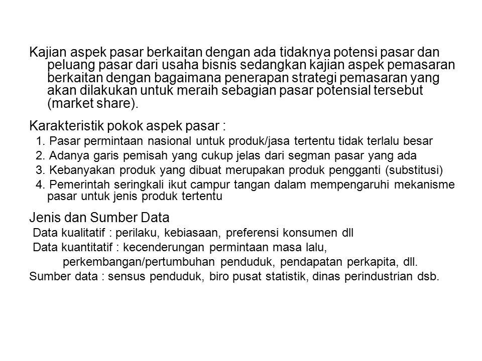Karakteristik pokok aspek pasar :