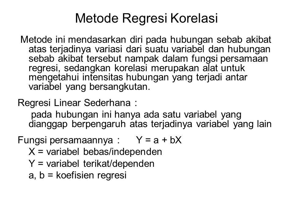 Metode Regresi Korelasi