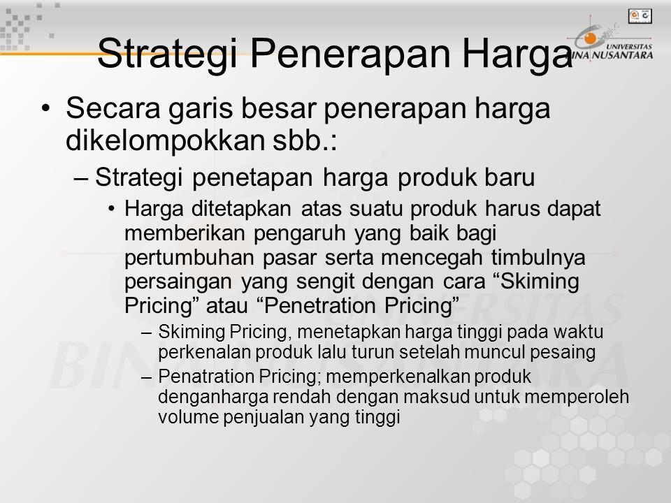 Strategi Penerapan Harga