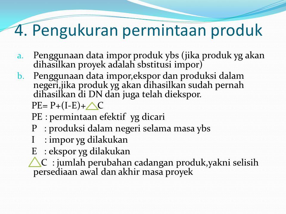 4. Pengukuran permintaan produk