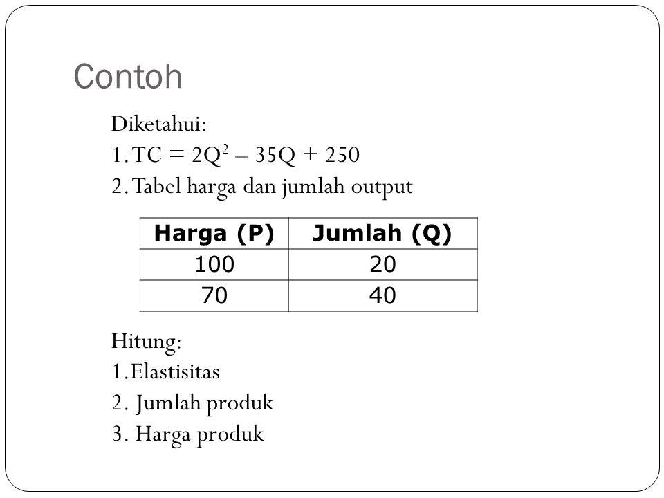 Contoh Diketahui: 1. TC = 2Q2 – 35Q + 250 2. Tabel harga dan jumlah output Hitung: 1.Elastisitas 2. Jumlah produk 3. Harga produk