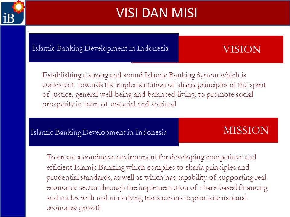 VISI DAN MISI MISSION Islamic Banking Development in Indonesia