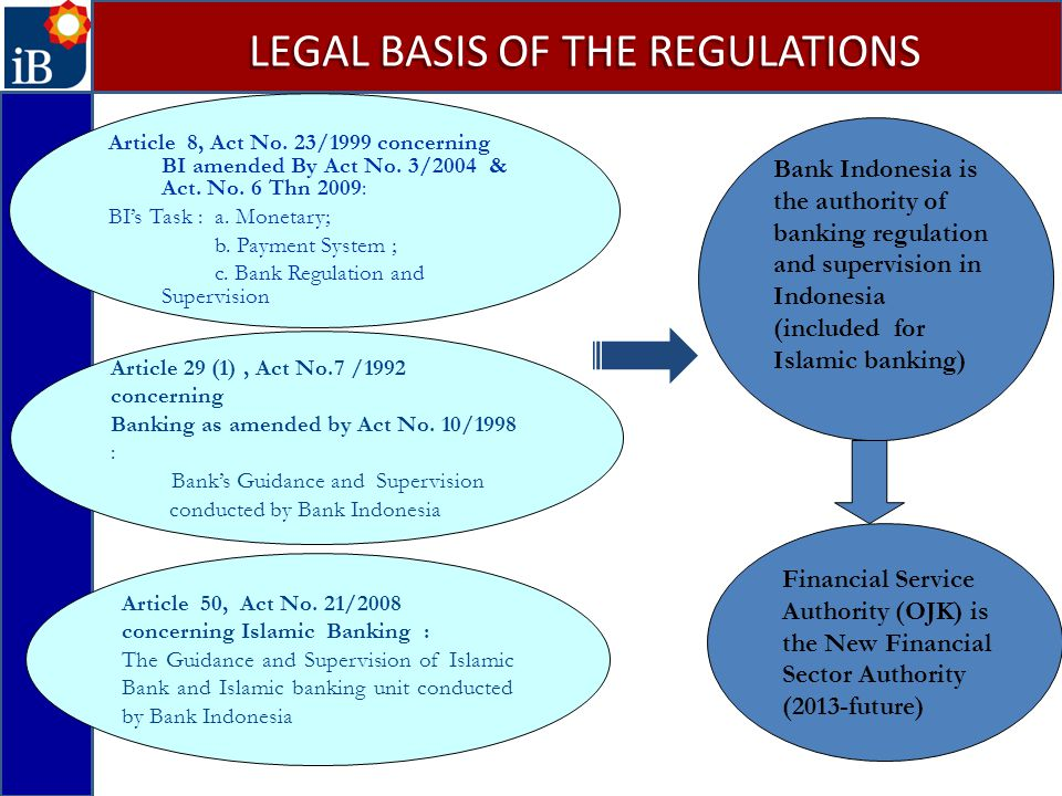 LEGAL BASIS OF THE REGULATIONS