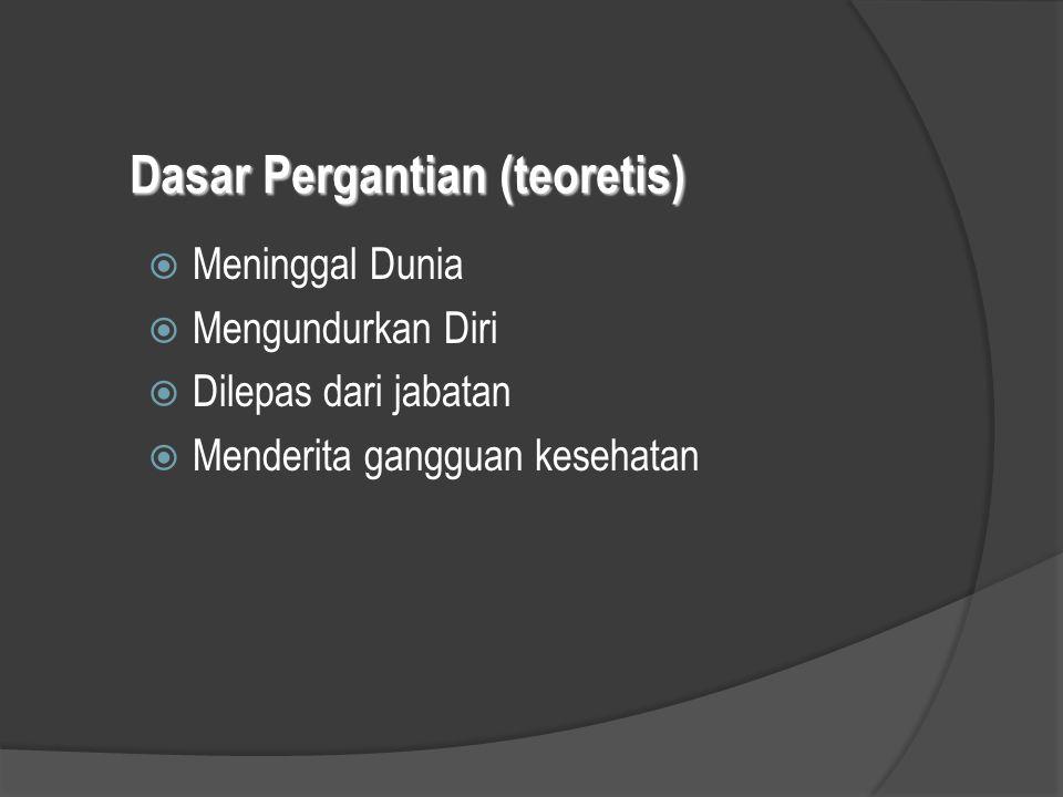 Dasar Pergantian (teoretis)