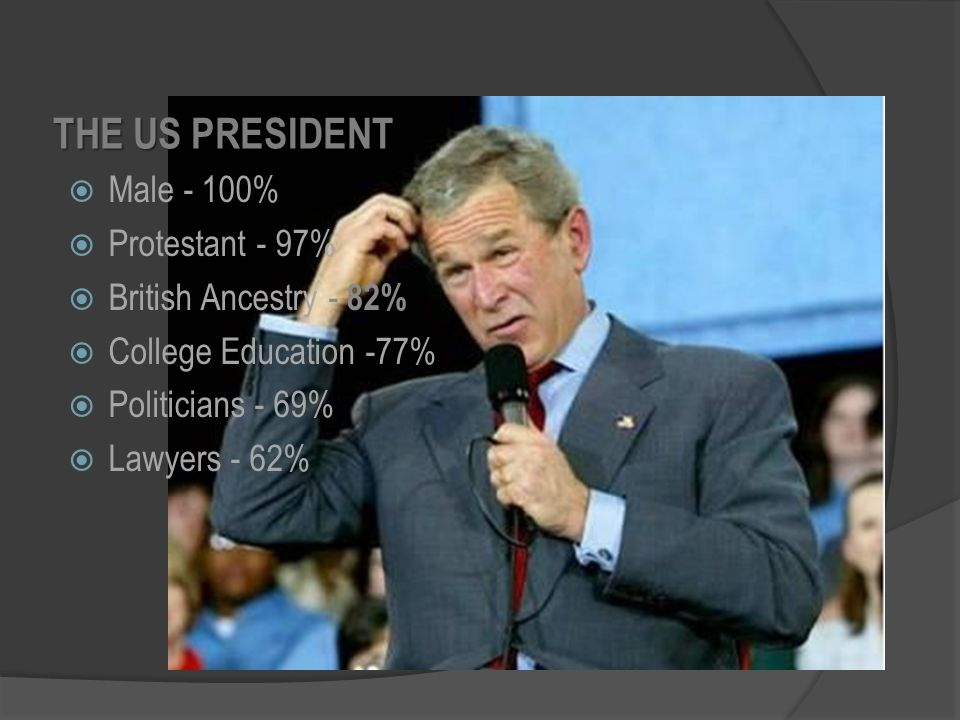 THE US PRESIDENT Male - 100% Protestant - 97% British Ancestry - 82%