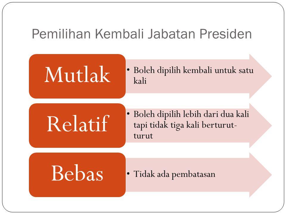 Pemilihan Kembali Jabatan Presiden