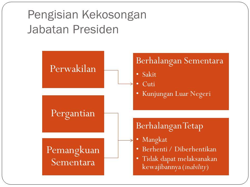Pengisian Kekosongan Jabatan Presiden