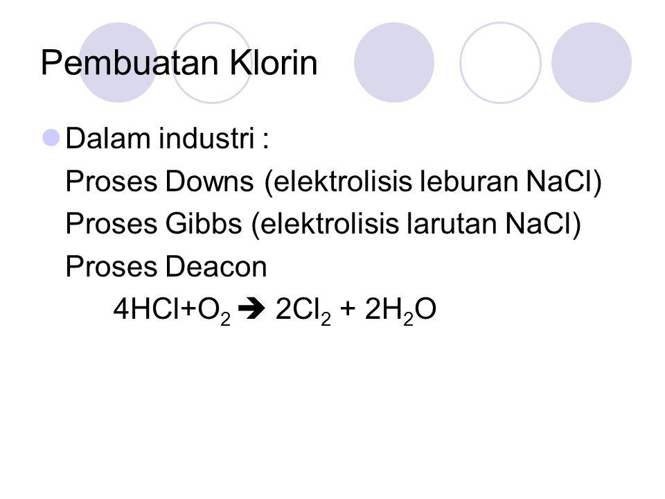 Pembuatan Klorin Dalam industri :