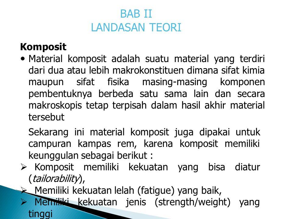 BAB II LANDASAN TEORI Komposit