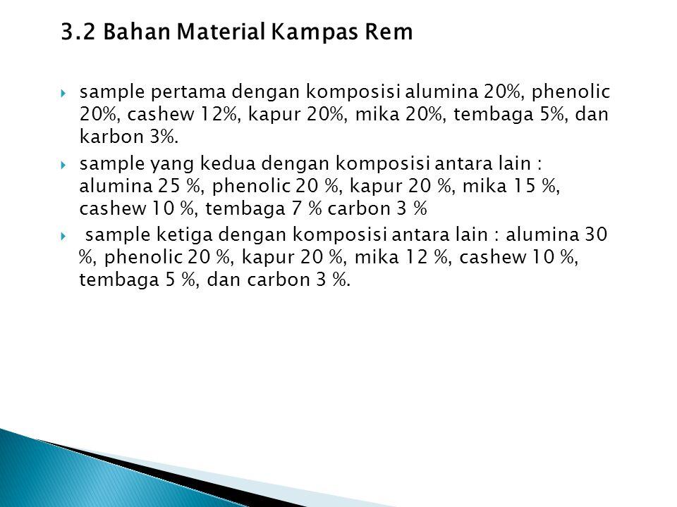 3.2 Bahan Material Kampas Rem