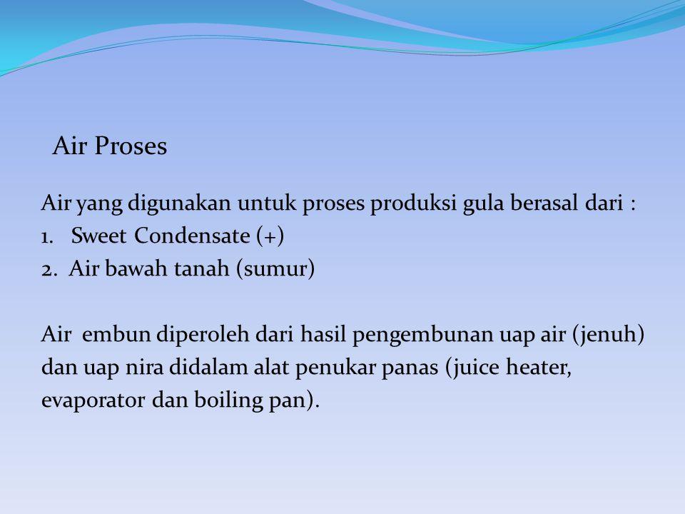 Air Proses Air yang digunakan untuk proses produksi gula berasal dari : 1. Sweet Condensate (+) 2. Air bawah tanah (sumur)