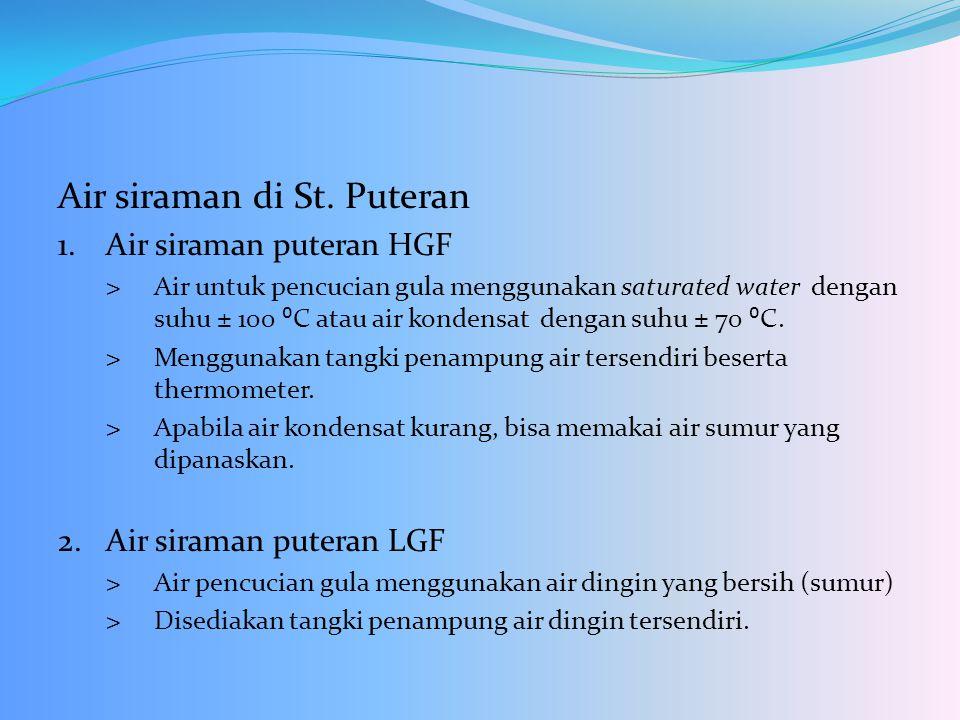 Air siraman di St. Puteran