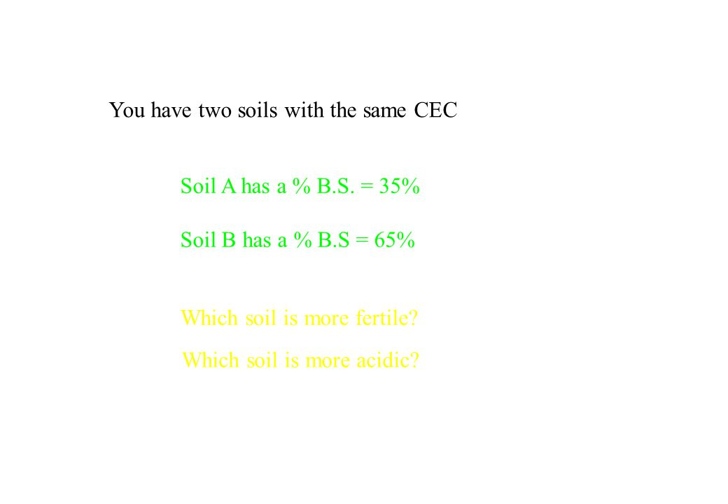 You have two soils with the same CEC