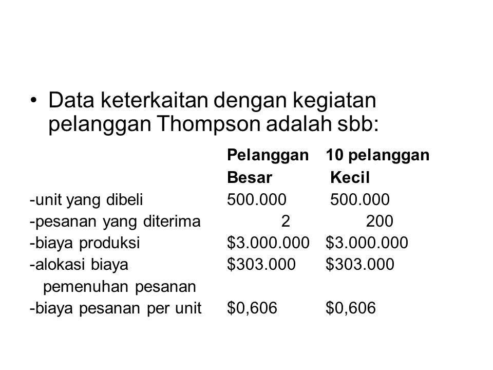 Data keterkaitan dengan kegiatan pelanggan Thompson adalah sbb:
