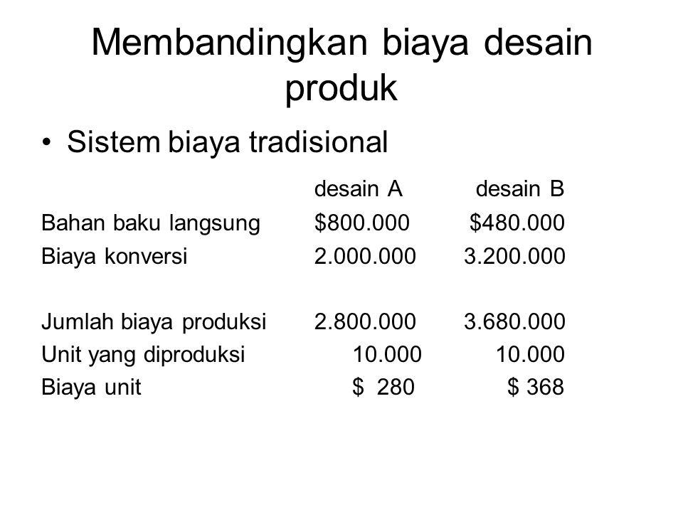 Membandingkan biaya desain produk