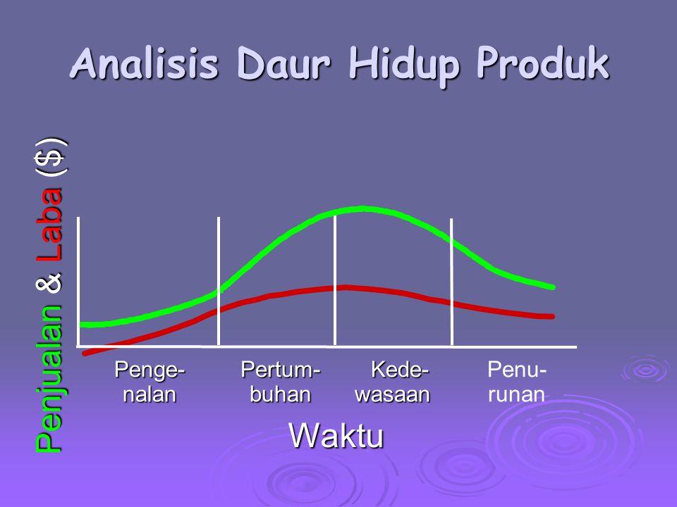 Analisis Daur Hidup Produk