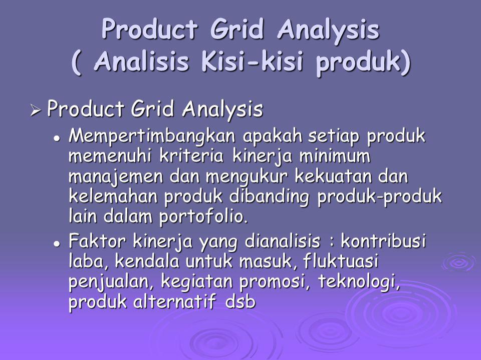 Product Grid Analysis ( Analisis Kisi-kisi produk)