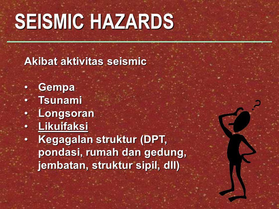 SEISMIC HAZARDS Akibat aktivitas seismic Gempa Tsunami Longsoran