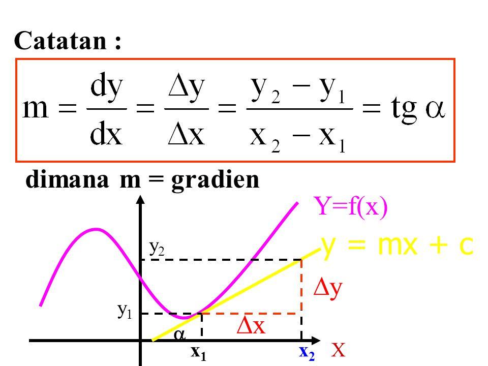 Catatan : dimana m = gradien Y=f(x) y = mx + c y2 y y1 x  x1 x2 X