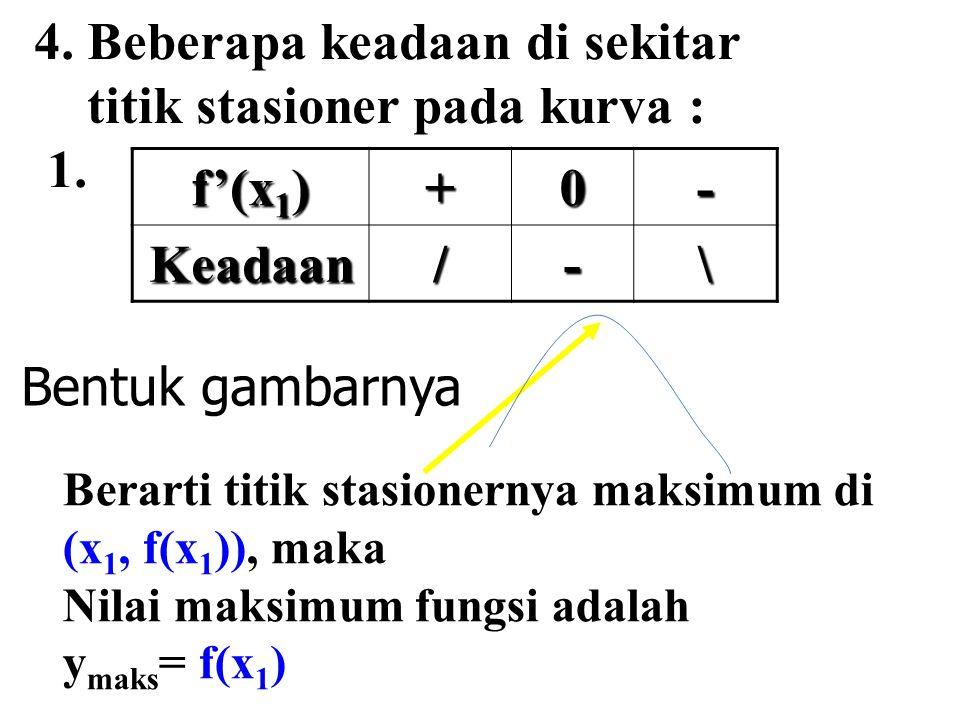 4. Beberapa keadaan di sekitar titik stasioner pada kurva : 1. f'(x1)