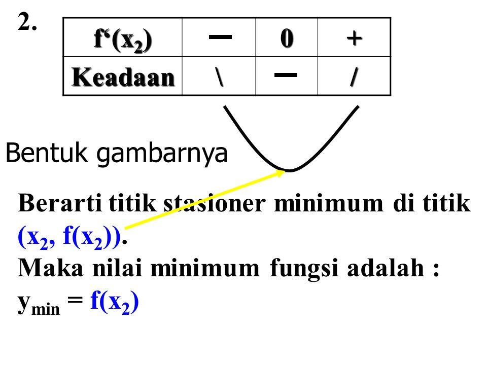 2. f'(x2) + Keadaan. \ / Bentuk gambarnya. Berarti titik stasioner minimum di titik (x2, f(x2)).