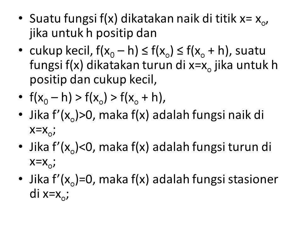Suatu fungsi f(x) dikatakan naik di titik x= xo, jika untuk h positip dan