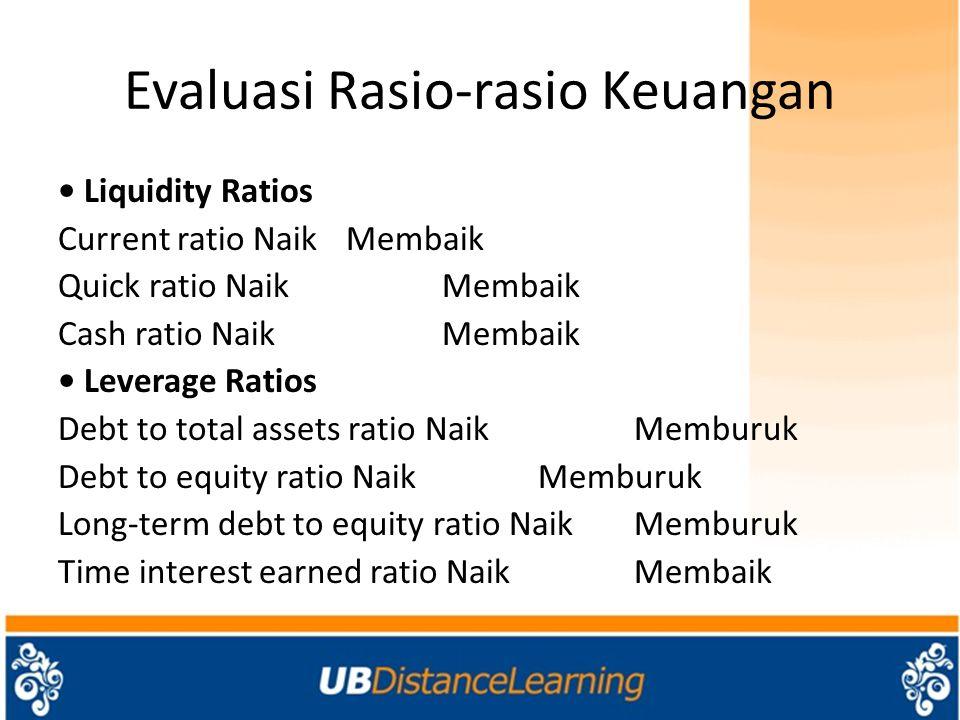 Evaluasi Rasio-rasio Keuangan