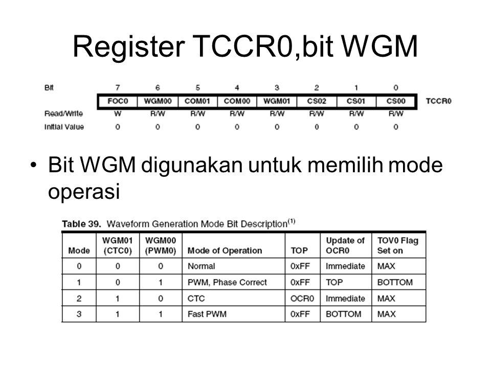 Register TCCR0,bit WGM Bit WGM digunakan untuk memilih mode operasi