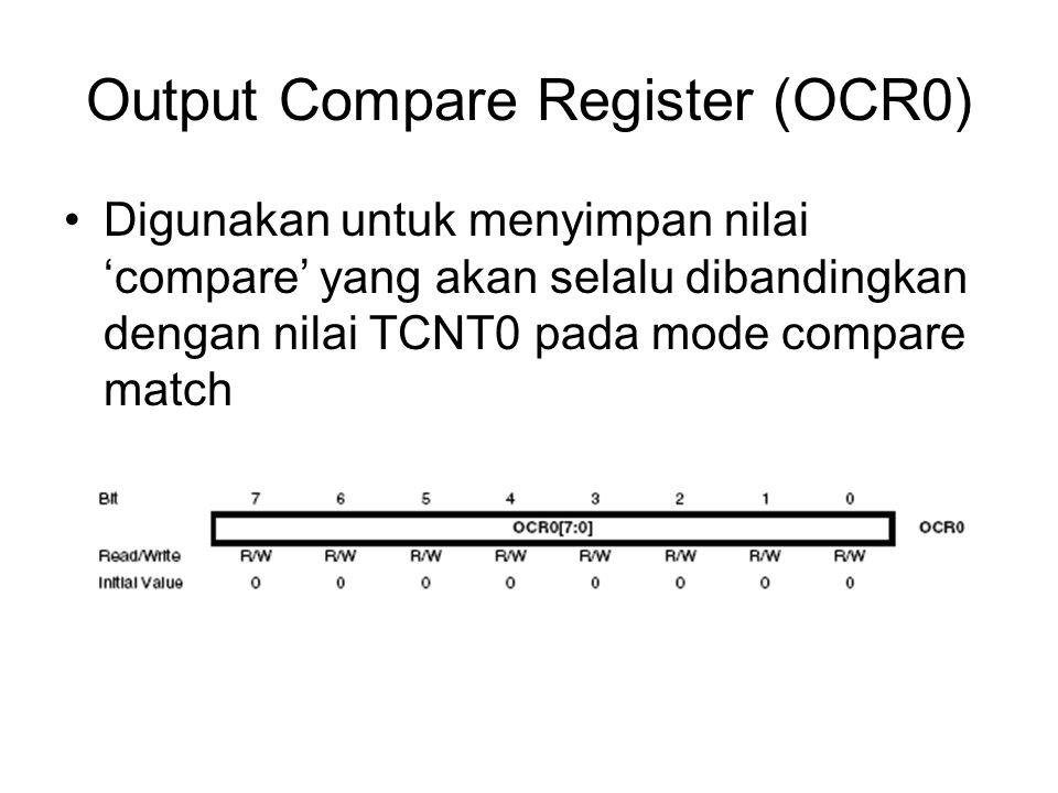 Output Compare Register (OCR0)