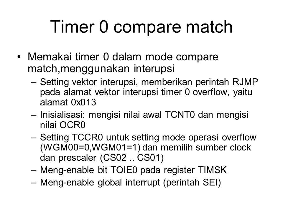 Timer 0 compare match Memakai timer 0 dalam mode compare match,menggunakan interupsi.