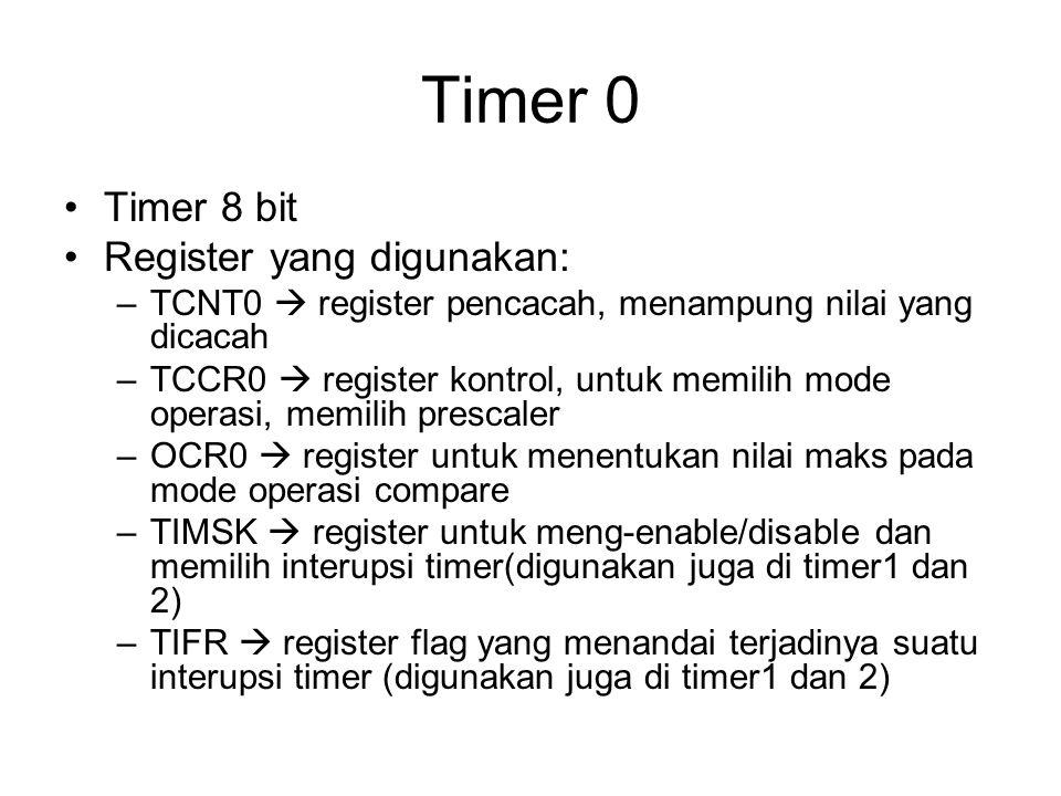 Timer 0 Timer 8 bit Register yang digunakan: