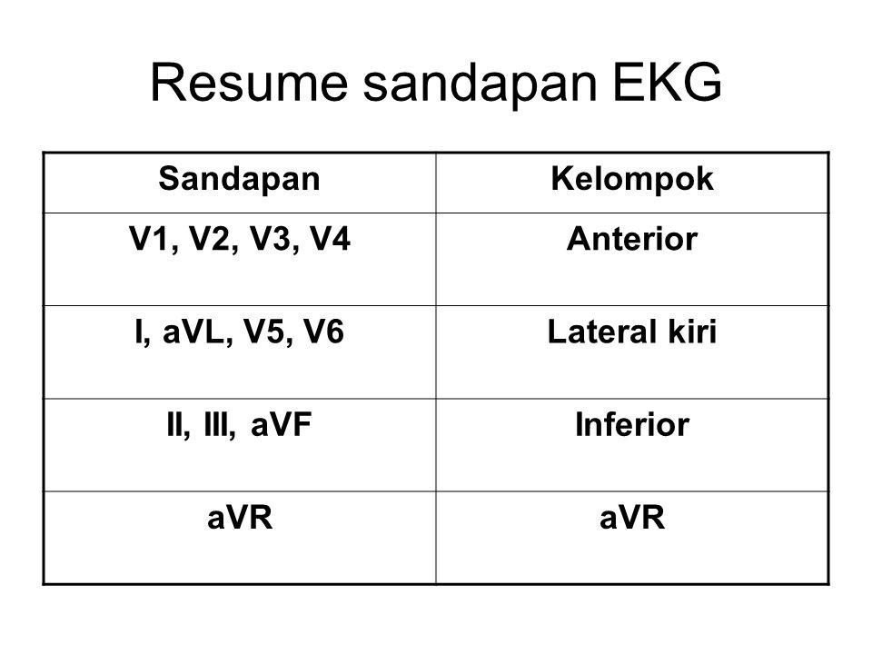 Resume sandapan EKG Sandapan Kelompok V1, V2, V3, V4 Anterior