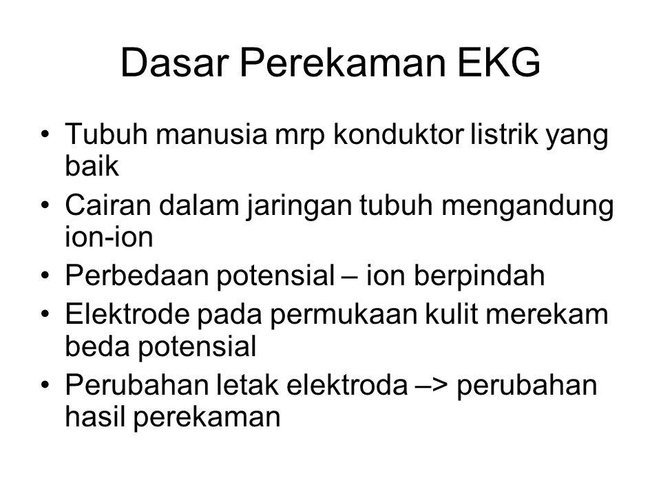 Dasar Perekaman EKG Tubuh manusia mrp konduktor listrik yang baik