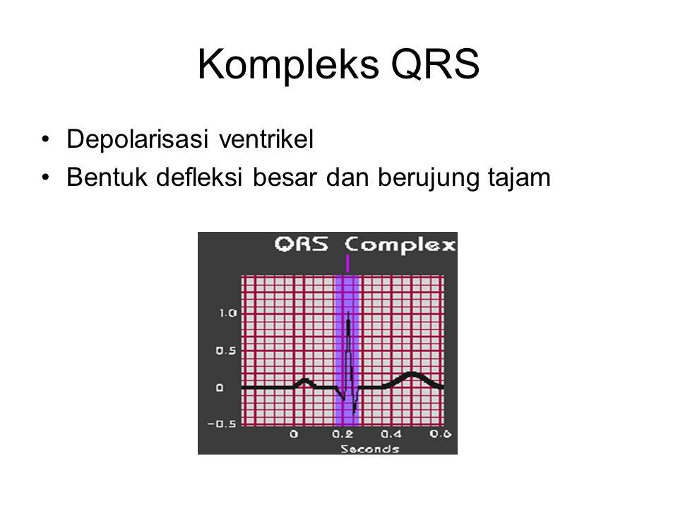 Kompleks QRS Depolarisasi ventrikel