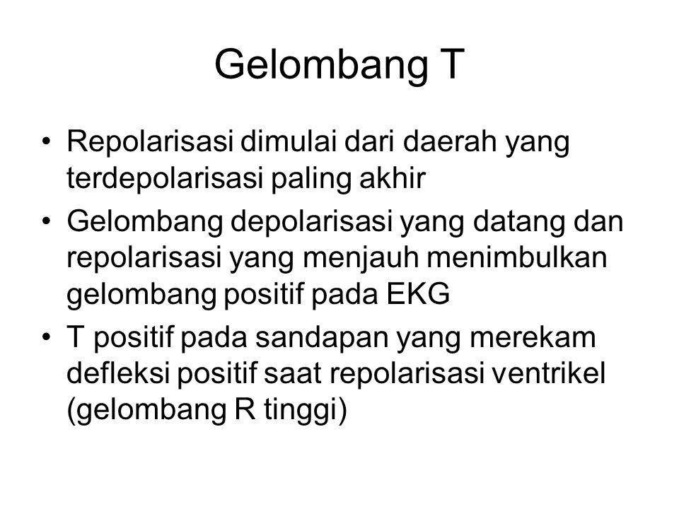 Gelombang T Repolarisasi dimulai dari daerah yang terdepolarisasi paling akhir.