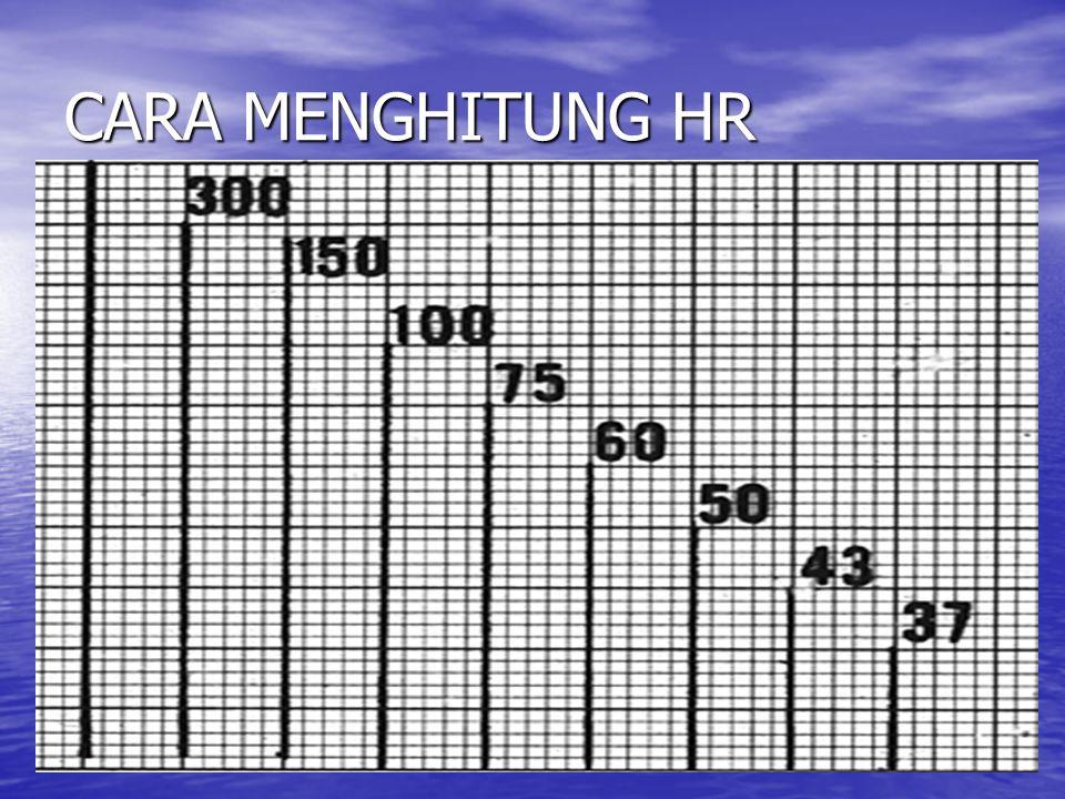CARA MENGHITUNG HR