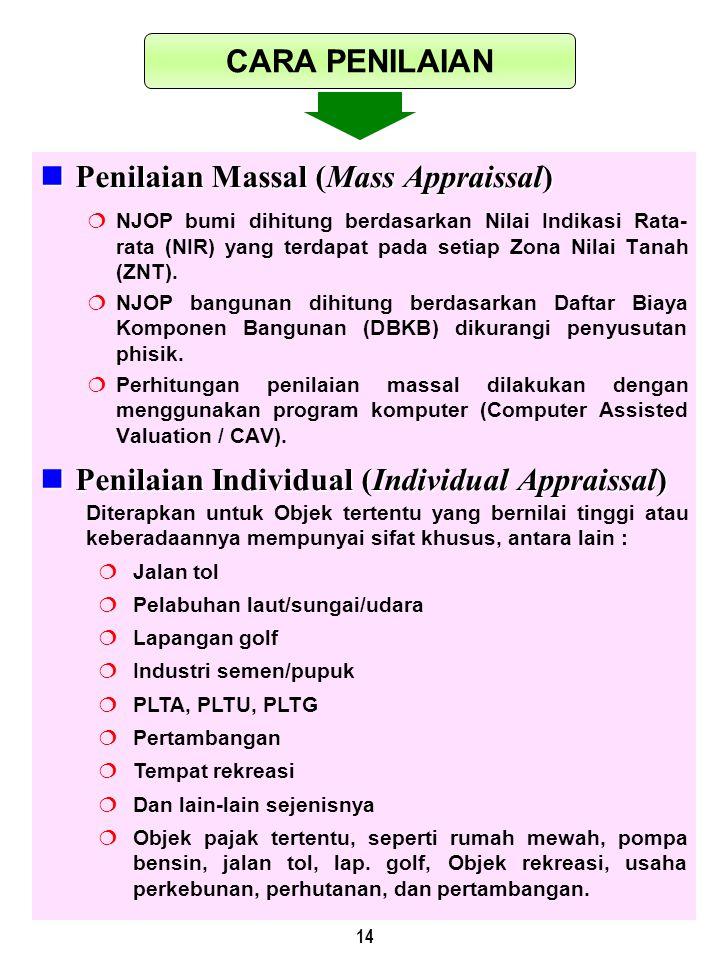 Penilaian Massal (Mass Appraissal)