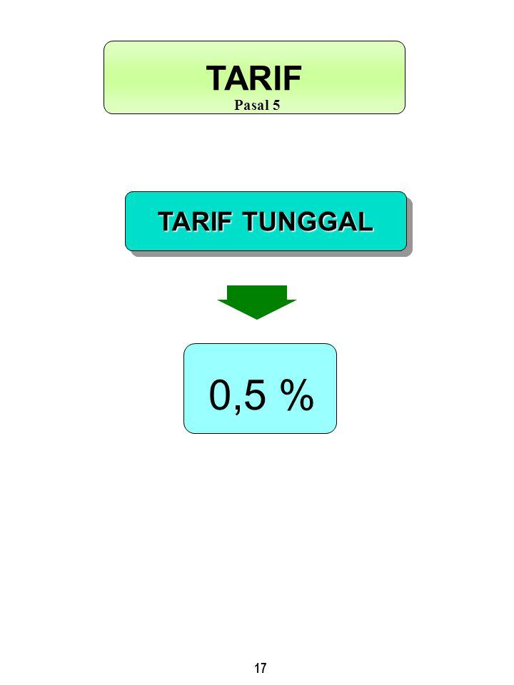 TARIF Pasal 5 TARIF TUNGGAL 0,5 %