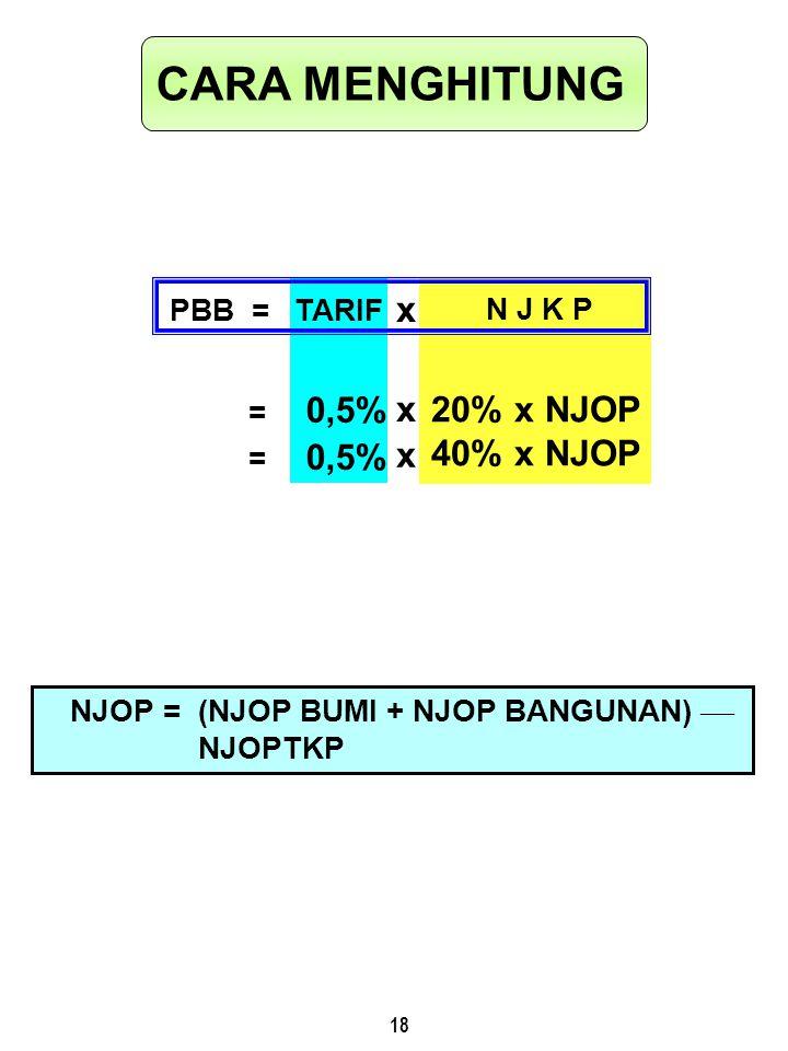 CARA MENGHITUNG x 0,5% x 20% x NJOP 40% x NJOP 0,5% x PBB = TARIF