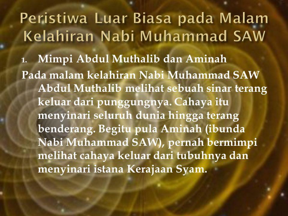 Peristiwa Luar Biasa pada Malam Kelahiran Nabi Muhammad SAW