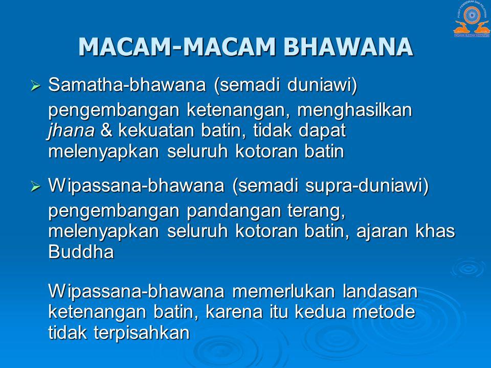 MACAM-MACAM BHAWANA Samatha-bhawana (semadi duniawi)