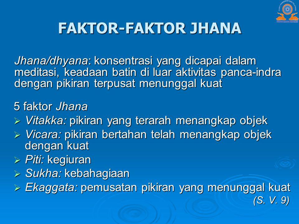 FAKTOR-FAKTOR JHANA