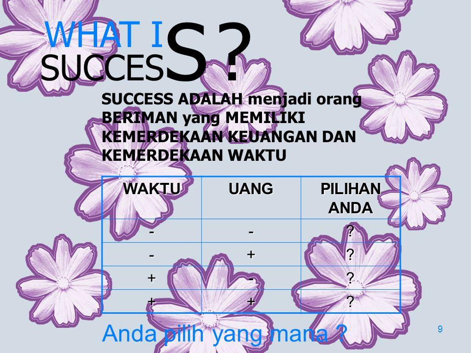 SUCCESS WHAT I Anda pilih yang mana