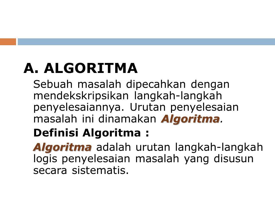 A. ALGORITMA