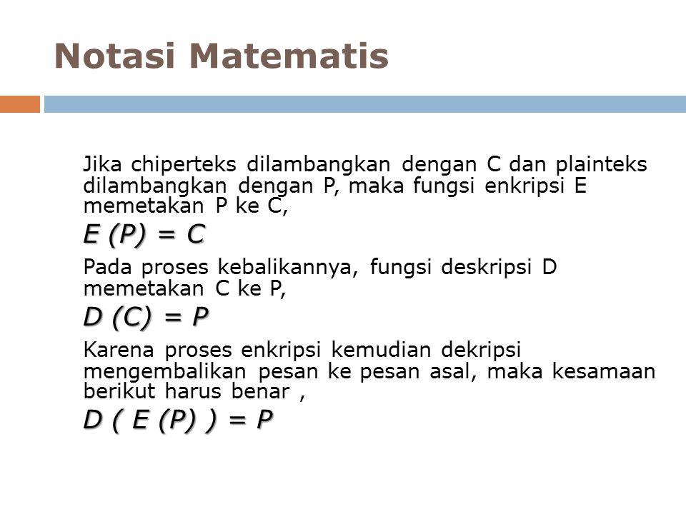 Notasi Matematis