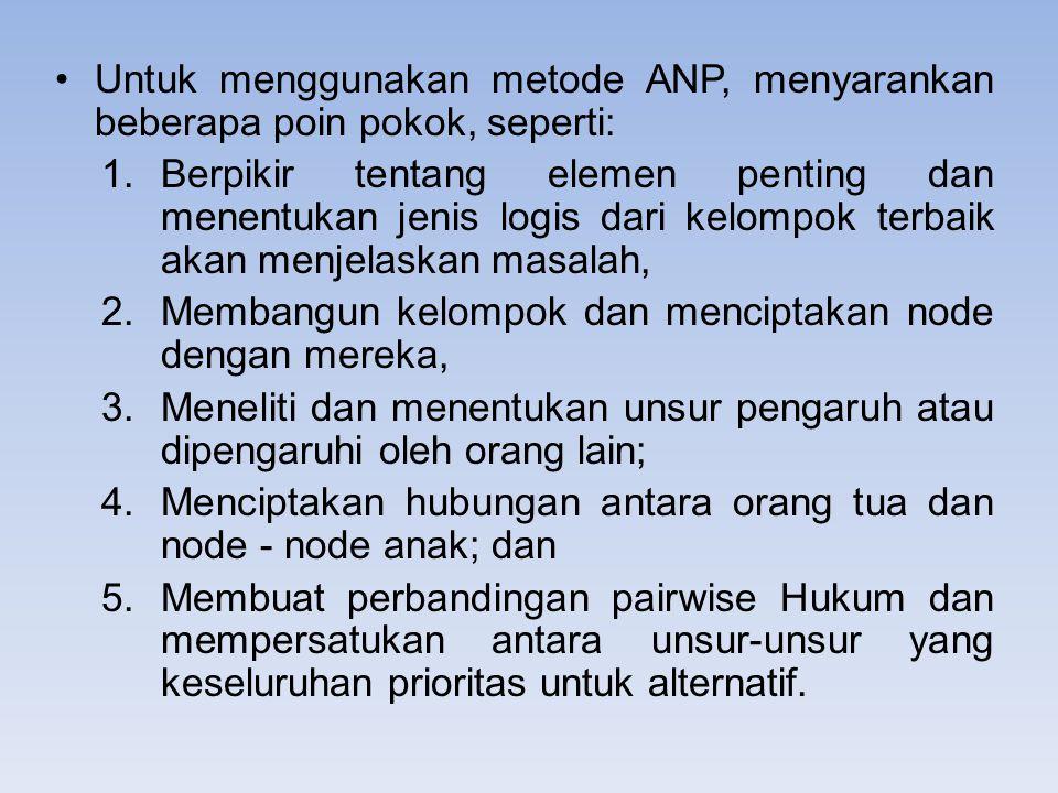 Untuk menggunakan metode ANP, menyarankan beberapa poin pokok, seperti: