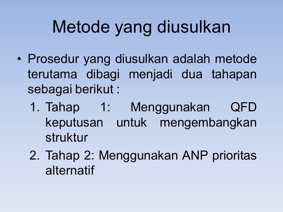 Metode yang diusulkan Prosedur yang diusulkan adalah metode terutama dibagi menjadi dua tahapan sebagai berikut :