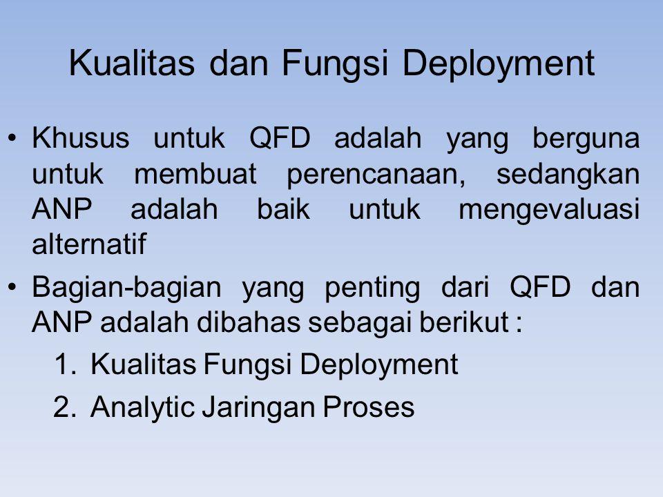Kualitas dan Fungsi Deployment