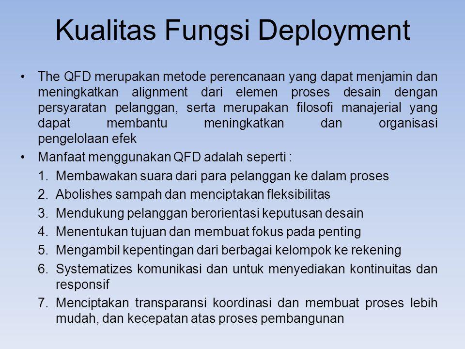 Kualitas Fungsi Deployment
